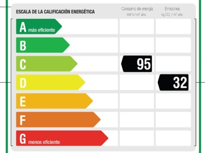ETIQUETA ENERGETICA GIOP MADRID